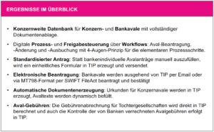 Digitales Aval-Management Deutsche Telekom TIPCO