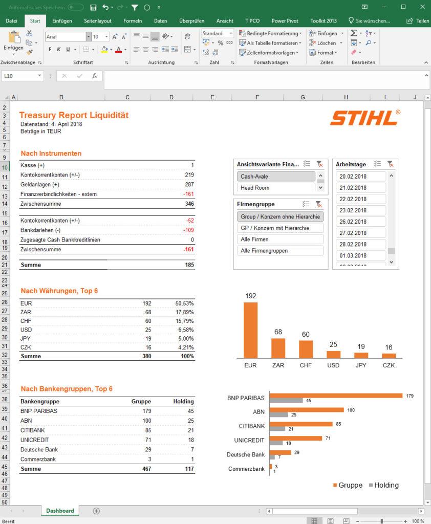 CS-Stihl-DE-Abb2