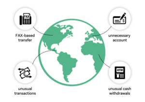 Outsourced Bank Fee Monitoring Optimise your payment processes